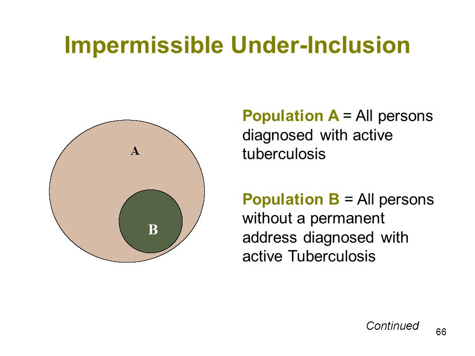 66 Impermissible Under-Inclusion Population A = All persons diagnosed with active tuberculosis Population B = All persons without a permanent address