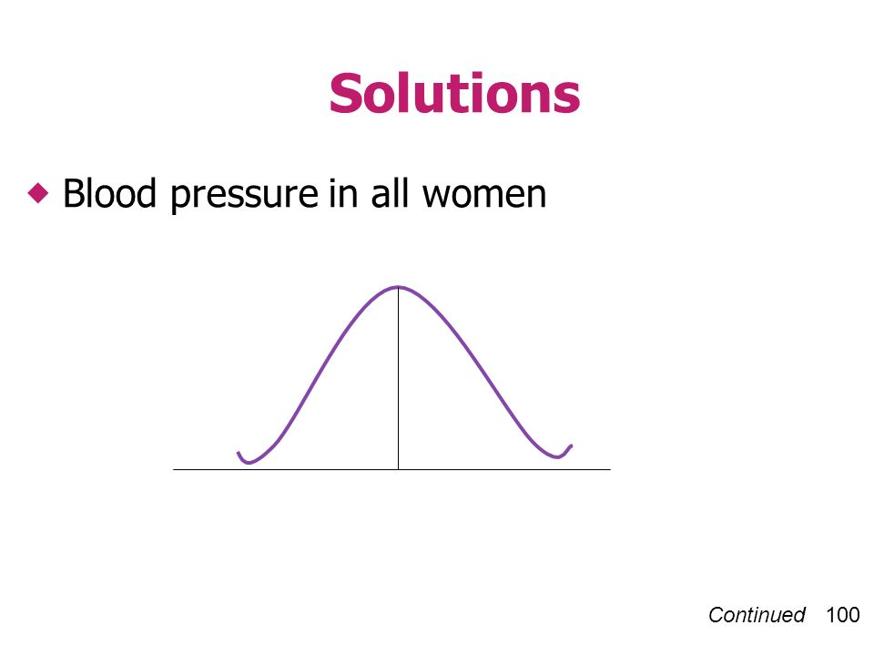 Continued 100 Solutions Blood pressure in all women