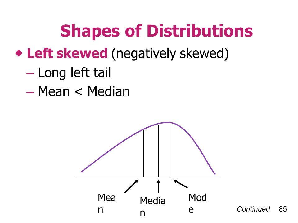 Continued 85 Shapes of Distributions Left skewed (negatively skewed) – Long left tail – Mean < Median Mea n Media n Mod e