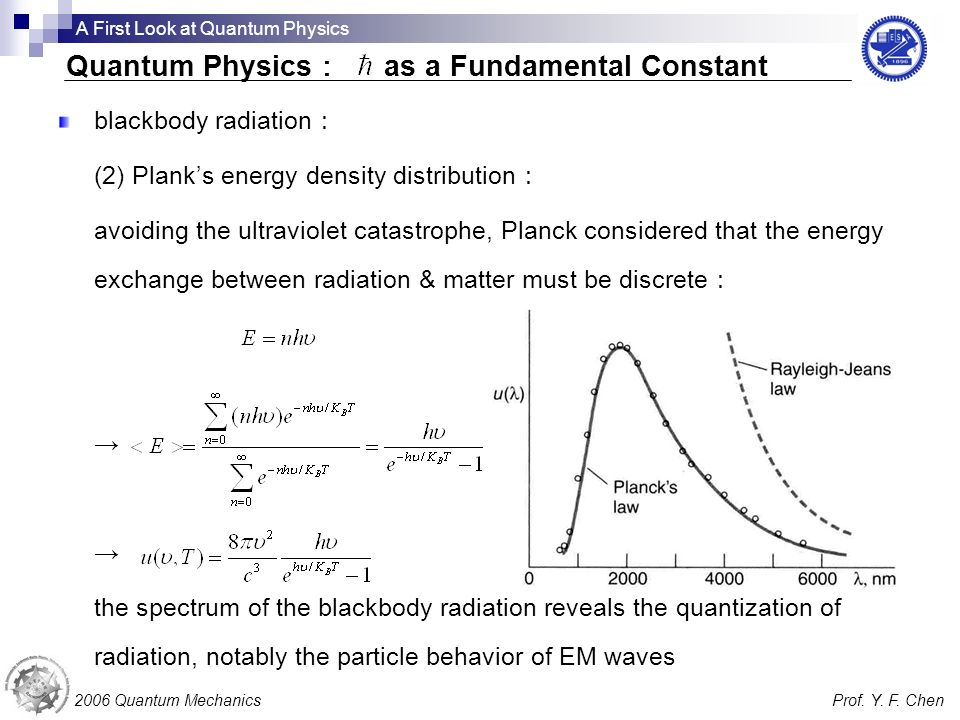blackbody radiation (2) Planks energy density distribution avoiding the ultraviolet catastrophe, Planck considered that the energy exchange between ra