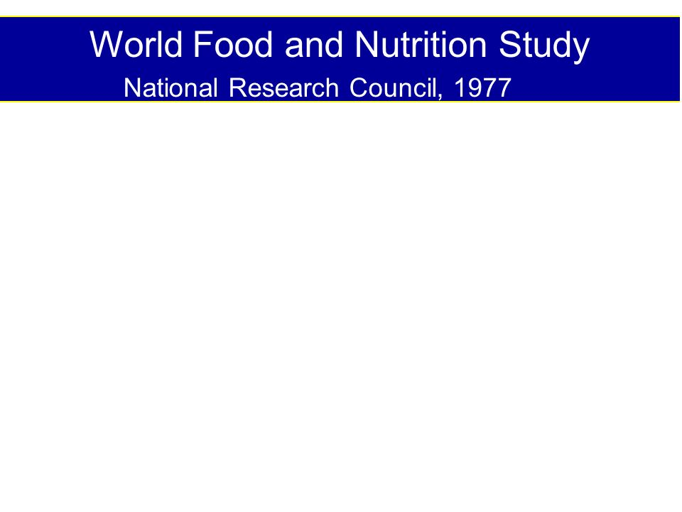 World Food and Nutrition Study National Research Council, 1977 In developing countries, effective nutrition interventions are likely to have more of an effect on human health than comparable investments in medical care