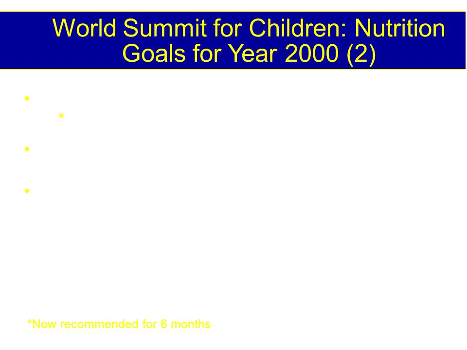 World Summit for Children: Nutrition Goals for Year 2000 (2) Empower women to breast-feed exclusively for 4-6 mo*, and continue well into 2 nd year Promote & monitor growth regularly Disseminate knowledge & supportive services to increase food production to assure household food security *Now recommended for 6 months