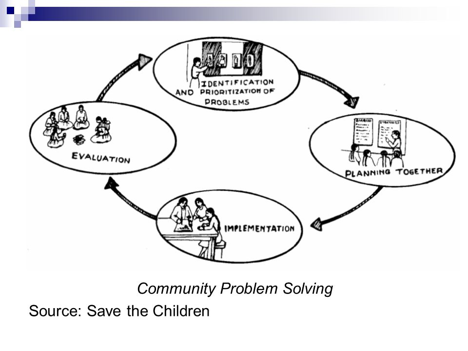 Community Problem Solving Source: Save the Children
