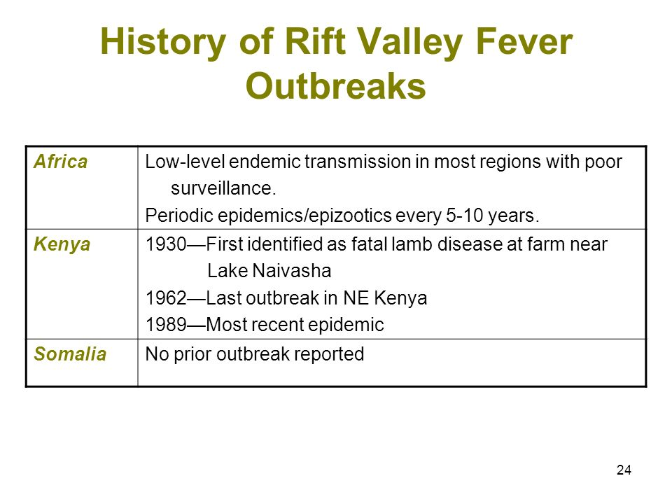 24 History of Rift Valley Fever Outbreaks AfricaLow-level endemic transmission in most regions with poor surveillance.