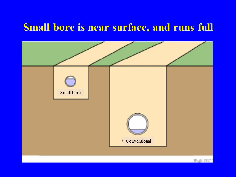 Small bore is near surface, and runs full Small bore Conventional