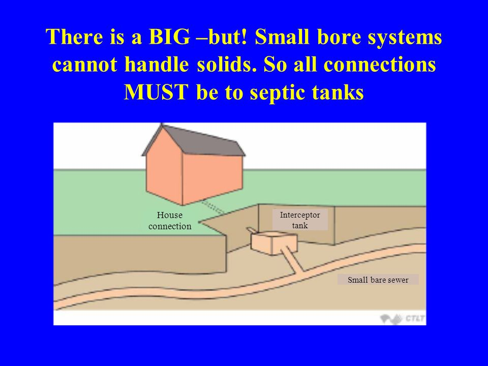 There is a BIG –but. Small bore systems cannot handle solids.