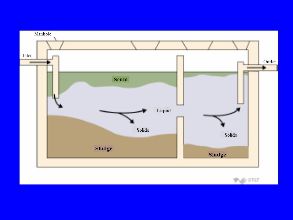 Inlet Outlet Scum Sludge Liquid Solids Manhole