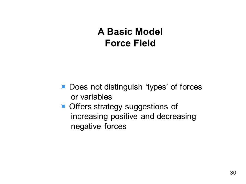A Basic Model Force Field Does not distinguish types of forces or variables Offers strategy suggestions of increasing positive and decreasing negative forces 30