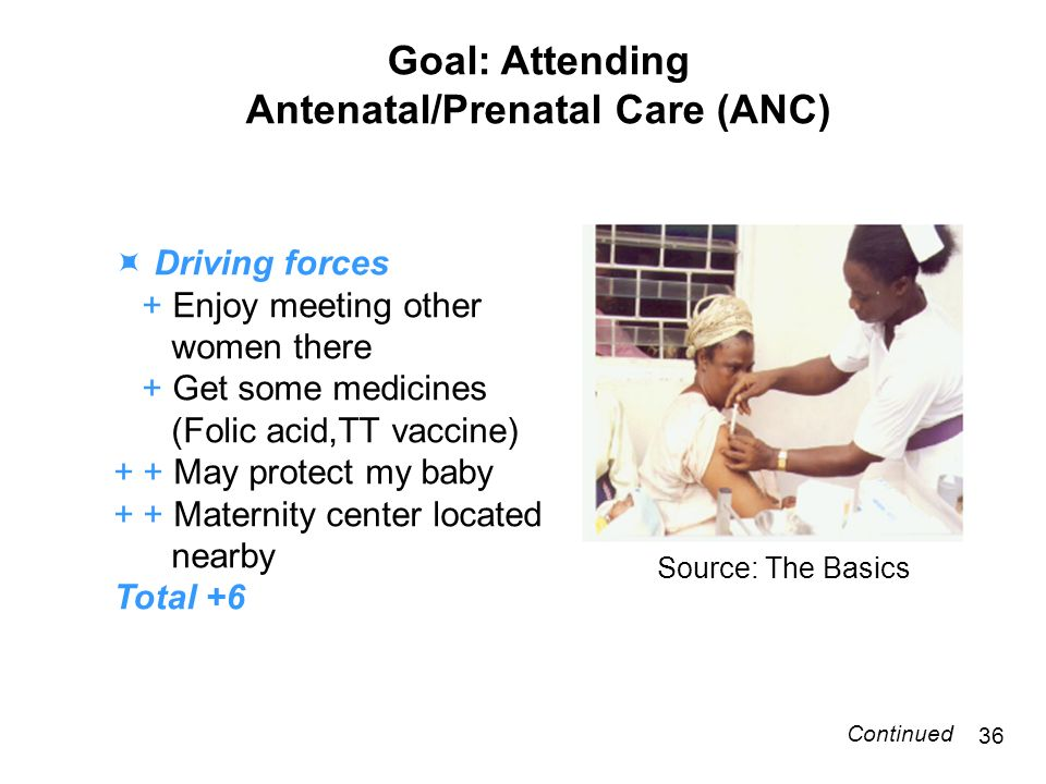 Goal: Attending Antenatal/Prenatal Care (ANC) Driving forces + Enjoy meeting other women there + Get some medicines (Folic acid,TT vaccine) + + May protect my baby + + Maternity center located nearby Total +6 Source: The Basics 36 Continued