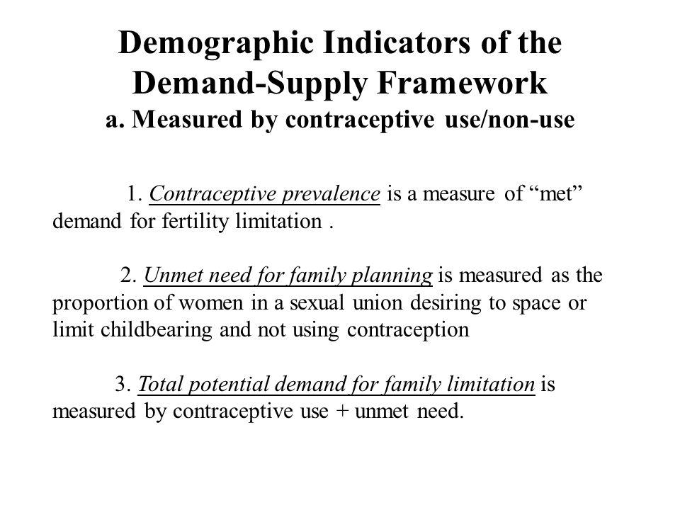Demand for Contraception by Womens Age.