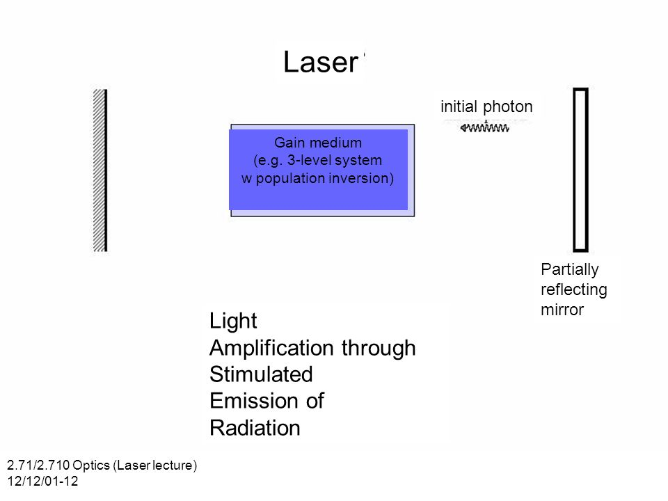2.71/2.710 Optics (Laser lecture) 12/12/01-12 Gain medium (e.g.