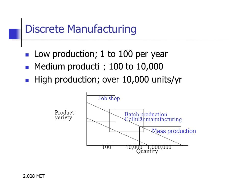 2.008 MIT Discrete Manufacturing Low production; 1 to 100 per year Medium producti 100 to 10,000 High production; over 10,000 units/yr Product variety