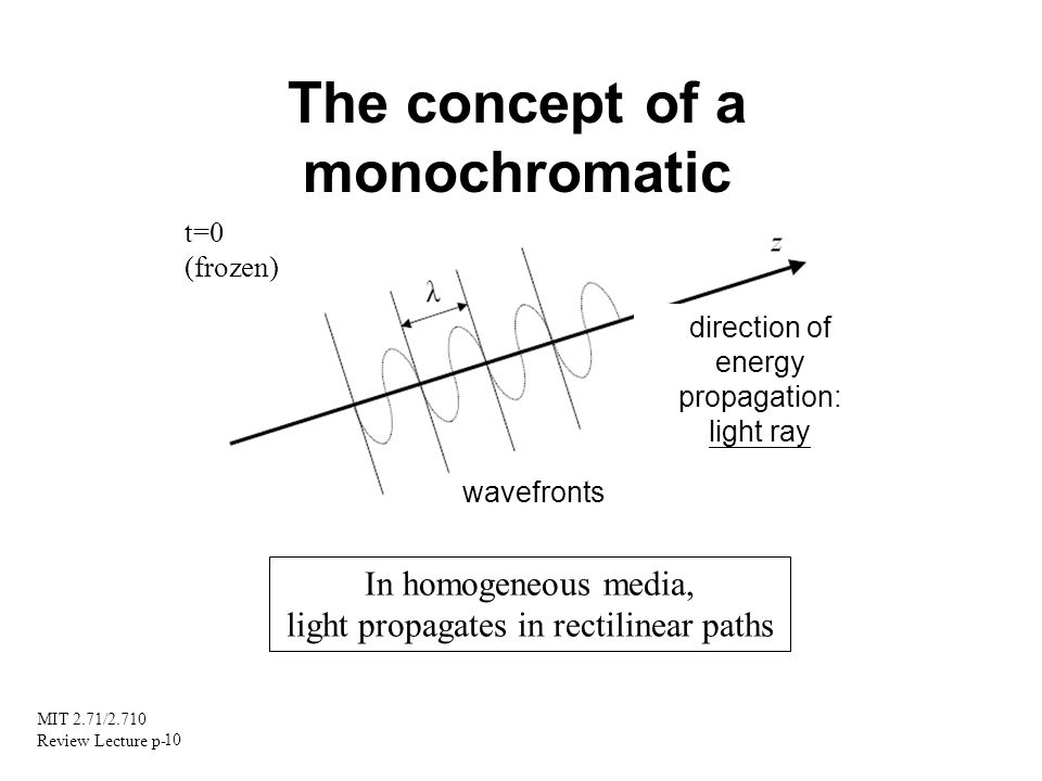 MIT 2.71/2.710 Review Lecture p- 10 The concept of a monochromatic ray t=0 (frozen) direction of energy propagation: light ray wavefronts In homogeneo