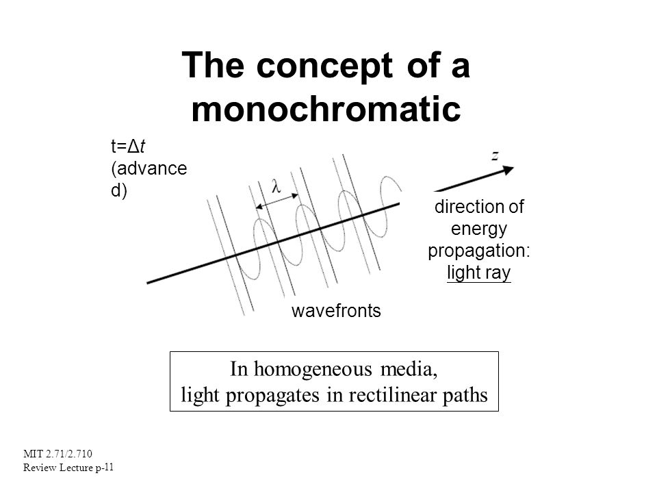 MIT 2.71/2.710 Review Lecture p- 11 The concept of a monochromatic ray t=Δt (advance d) direction of energy propagation: light ray wavefronts In homog