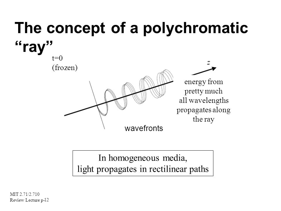MIT 2.71/2.710 Review Lecture p- 12 The concept of a polychromatic ray t=0 (frozen) wavefronts energy from pretty much all wavelengths propagates alon