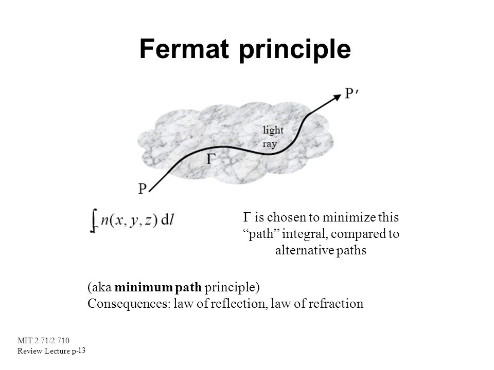 MIT 2.71/2.710 Review Lecture p- 13 Fermat principle Γ is chosen to minimize this path integral, compared to alternative paths (aka minimum path princ