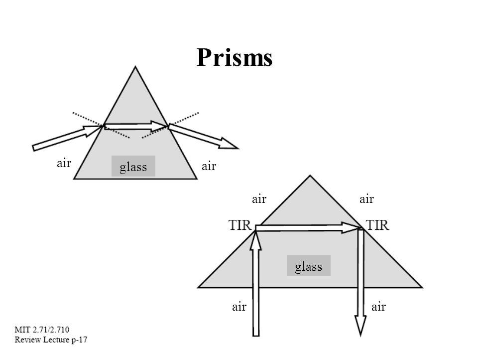 MIT 2.71/2.710 Review Lecture p- 17 Prisms air glass