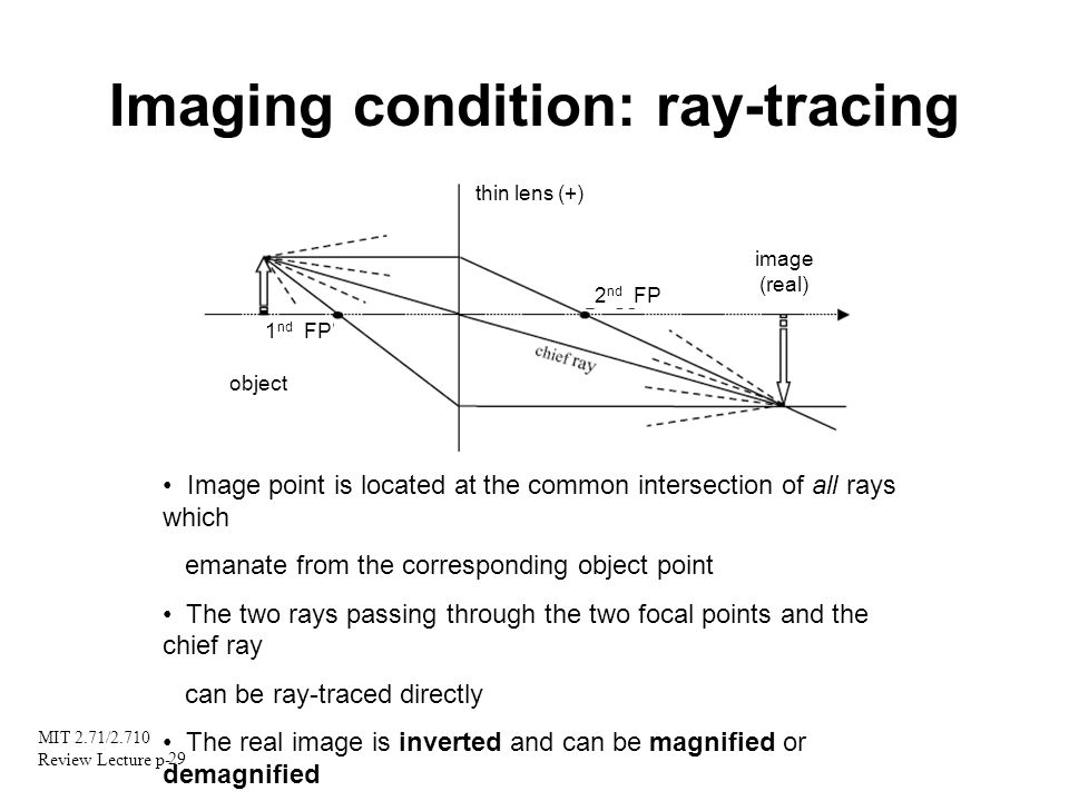 MIT 2.71/2.710 Review Lecture p- 29 Imaging condition: ray-tracing Image point is located at the common intersection of all rays which emanate from th
