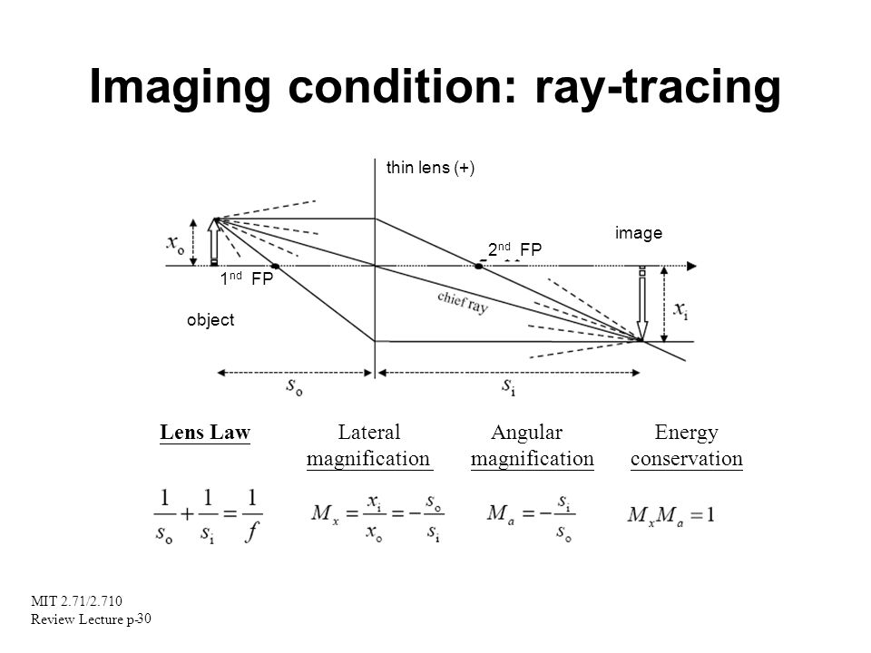MIT 2.71/2.710 Review Lecture p- 30 Imaging condition: ray-tracing thin lens (+) 2 nd FP 1 nd FP image object Lens Law Lateral Angular Energy magnific