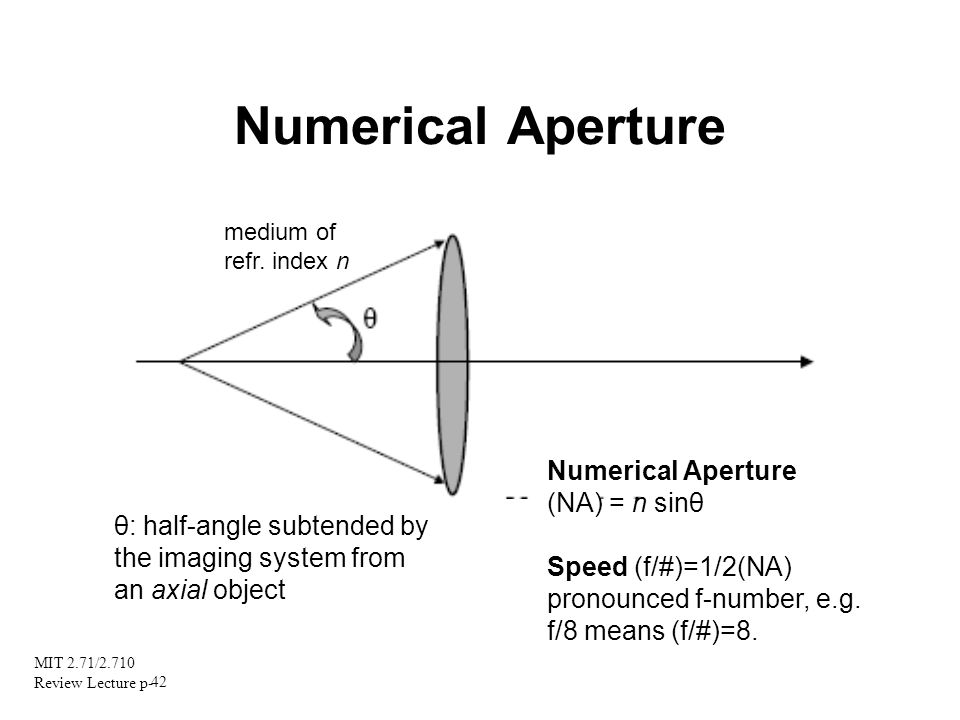 MIT 2.71/2.710 Review Lecture p- 42 Numerical Aperture medium of refr. index n θ: half-angle subtended by the imaging system from an axial object Nume