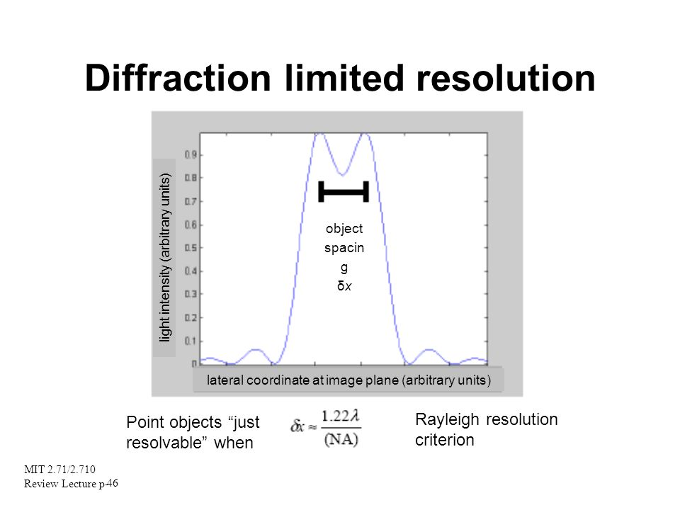 MIT 2.71/2.710 Review Lecture p- 46 Diffraction limited resolution light intensity (arbitrary units) lateral coordinate at image plane (arbitrary unit