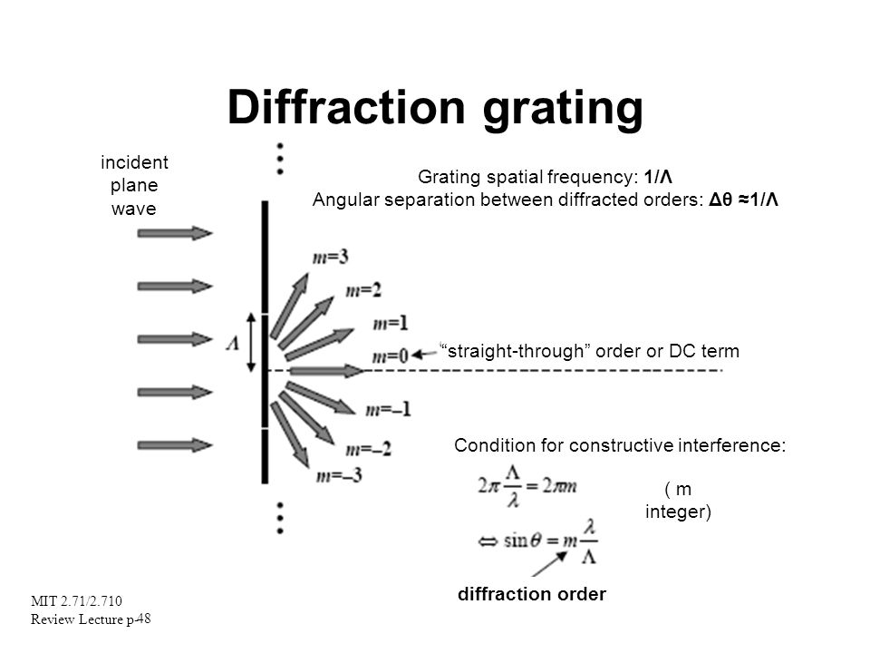 MIT 2.71/2.710 Review Lecture p- 48 Diffraction grating incident plane wave Grating spatial frequency: 1/Λ Angular separation between diffracted order