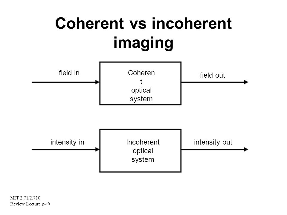 MIT 2.71/2.710 Review Lecture p- 56 Coherent vs incoherent imaging field in intensity in field out intensity out Coheren t optical system Incoherent o