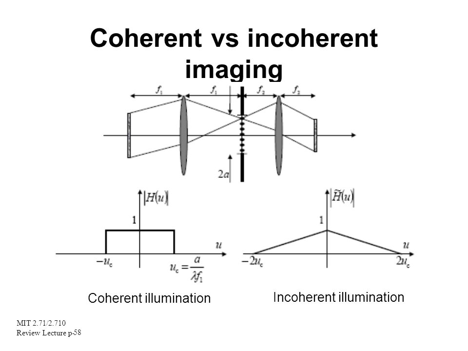 MIT 2.71/2.710 Review Lecture p- 58 Coherent vs incoherent imaging Coherent illumination Incoherent illumination
