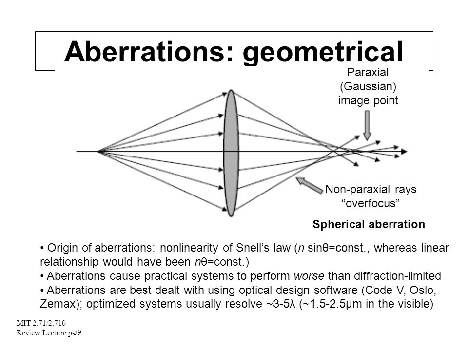 MIT 2.71/2.710 Review Lecture p- 59 Aberrations: geometrical Paraxial (Gaussian) image point Non-paraxial rays overfocus Spherical aberration Origin o