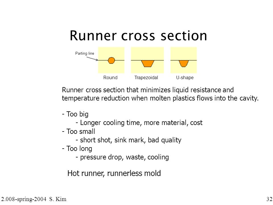 2.008-spring-2004 S. Kim 32 Runner cross section Parting line Round Trapezoidal U-shape Runner cross section that minimizes liquid resistance and temp