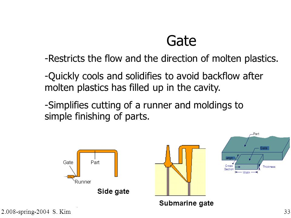 2.008-spring-2004 S. Kim 33 Gate -Restricts the flow and the direction of molten plastics. -Quickly cools and solidifies to avoid backflow after molte