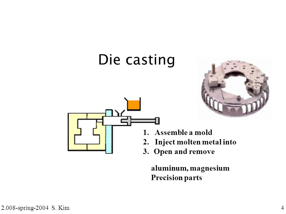 Injection Molding 2.008-spring-2004 S. Kim a slide from B. Kim, 1982, MIT 5