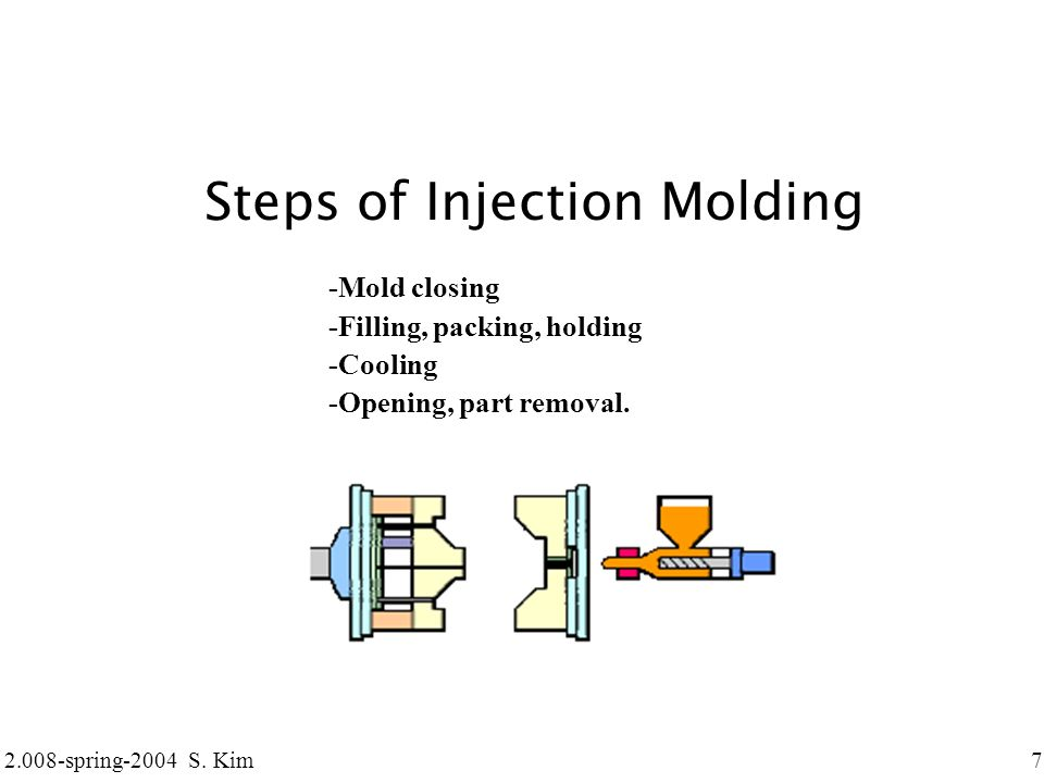 2.008-spring-2004 S. Kim 7 Steps of Injection Molding -Mold closing -Filling, packing, holding -Cooling -Opening, part removal.