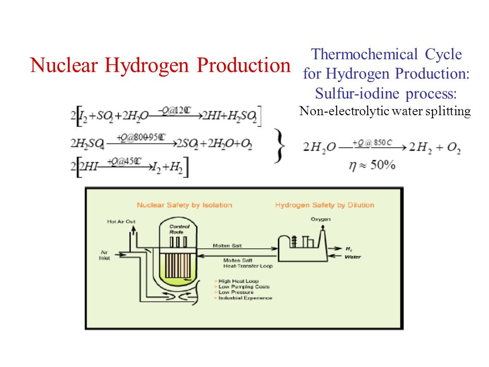 Nuclear Hydrogen Production Thermochemical Cycle for Hydrogen Production: Sulfur-iodine process: Non-electrolytic water splitting
