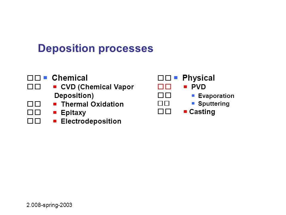 Deposition processes Chemical CVD (Chemical Vapor Deposition) Thermal Oxidation Epitaxy Electrodeposition Physical PVD Evaporation Sputtering Casting