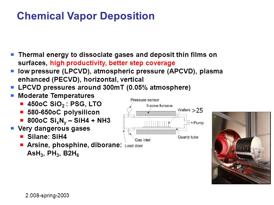 Chemical Vapor Deposition Thermal energy to dissociate gases and deposit thin films on surfaces, high productivity, better step coverage low pressure
