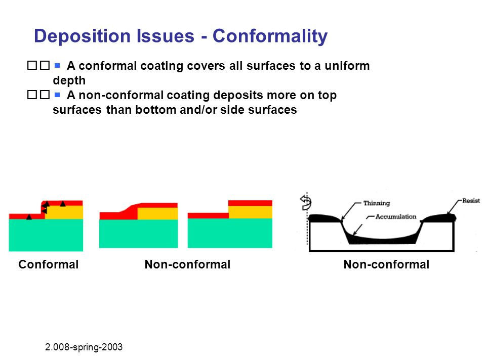 Deposition Issues - Conformality A conformal coating covers all surfaces to a uniform depth A non-conformal coating deposits more on top surfaces than