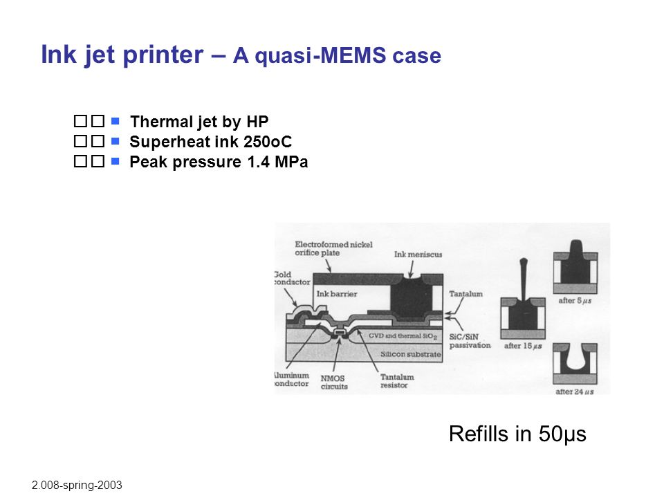 Ink jet printer – A quasi-MEMS case Thermal jet by HP Superheat ink 250oC Peak pressure 1.4 MPa 2.008-spring-2003 Refills in 50μs