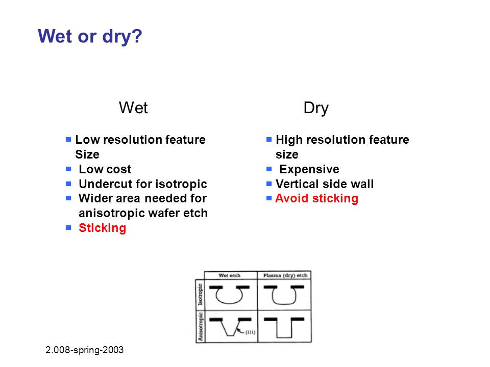 Wet or dry? WetDry Low resolution feature Size Low cost Undercut for isotropic Wider area needed for anisotropic wafer etch Sticking 2.008-spring-2003