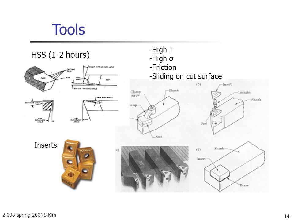 2.008-spring-2004 S.Kim 14 Tools HSS (1-2 hours) -High T -High σ -Friction -Sliding on cut surface Inserts