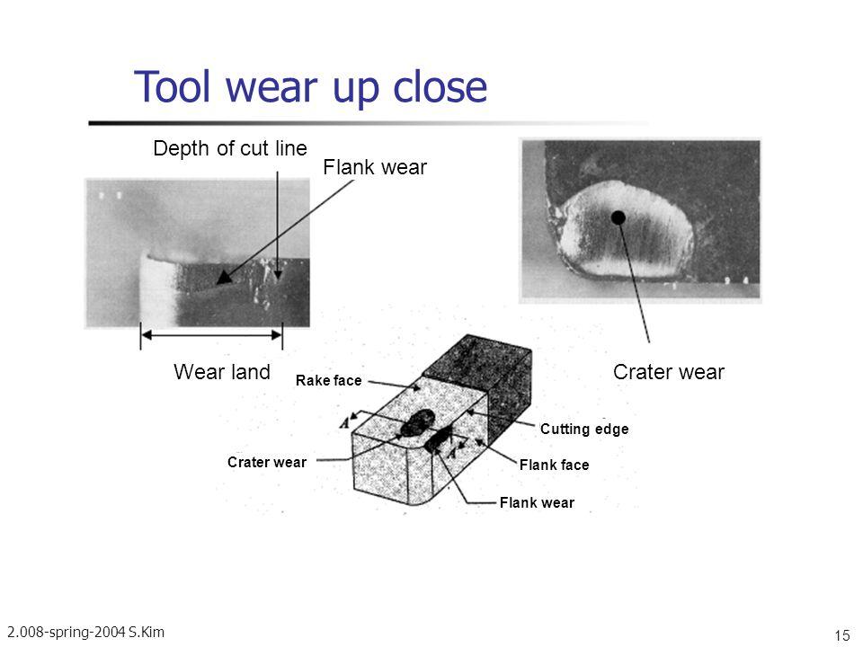 2.008-spring-2004 S.Kim 15 Tool wear up close Depth of cut line Flank wear Wear landCrater wear Rake face Crater wear Cutting edge Flank face Flank we