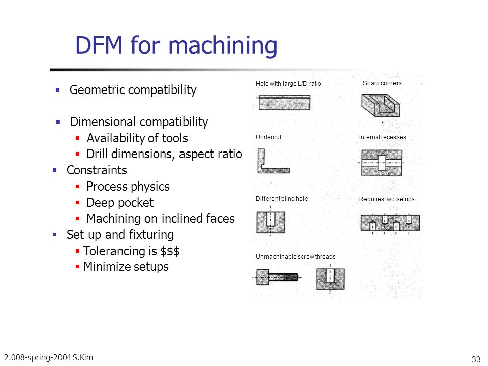 2.008-spring-2004 S.Kim 33 DFM for machining Geometric compatibility Dimensional compatibility Availability of tools Drill dimensions, aspect ratio Co