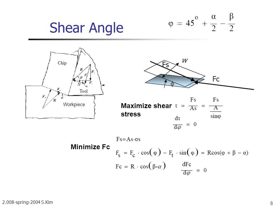 2.008-spring-2004 S.Kim 8 Shear Angle Maximize shear stress Minimize Fc Workpiece Chip Tool