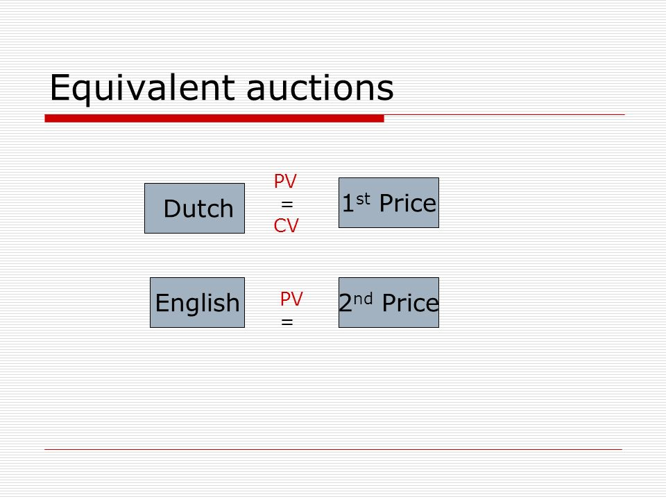 Equivalent auctions Dutch English 1 st Price 2 nd Price PV = PV = CV