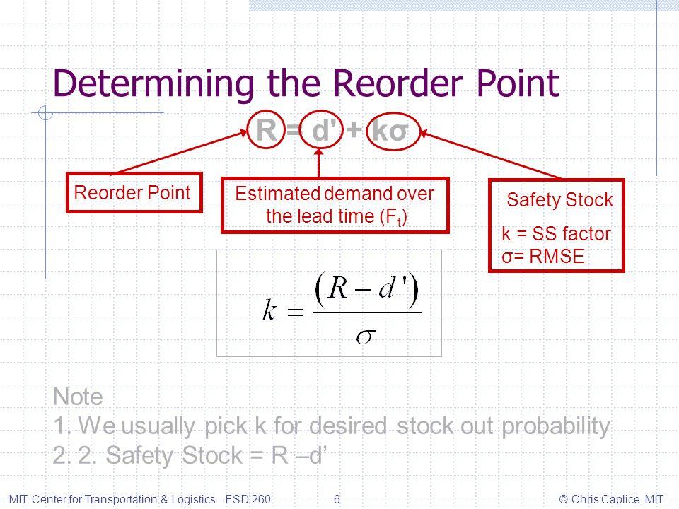 Determining the Reorder Point MIT Center for Transportation & Logistics - ESD.260 6 © Chris Caplice, MIT R = d' + kσ Reorder Point Estimated demand ov