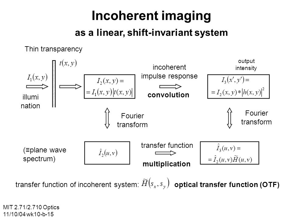 MIT 2.71/2.710 Optics 11/10/04 wk10-b-15 Incoherent imaging as a linear, shift-invariant system Thin transparency illumi nation incoherent impulse response convolution output intensity Fourier transform Fourier transform (plane wave spectrum) transfer function multiplication transfer function of incoherent system:optical transfer function (OTF)