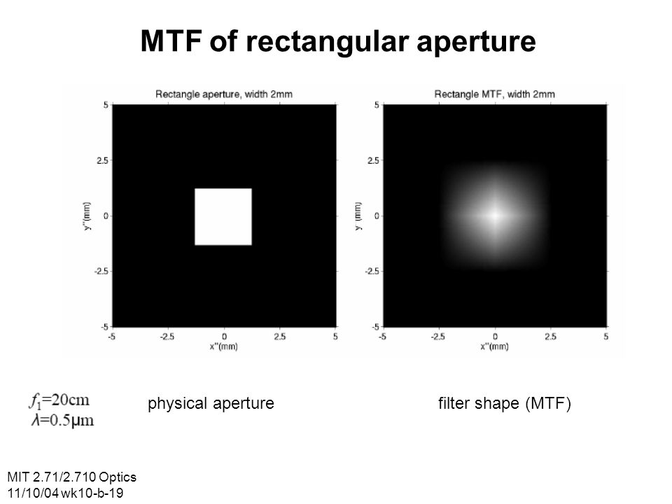 MIT 2.71/2.710 Optics 11/10/04 wk10-b-19 MTF of rectangular aperture physical aperturefilter shape (MTF)