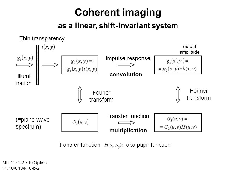 MIT 2.71/2.710 Optics 11/10/04 wk10-b-2 Coherent imaging as a linear, shift-invariant system Thin transparency illumi nation impulse response convolution output amplitude Fourier transform Fourier transform (plane wave spectrum) transfer function multiplication transfer functionaka pupil function