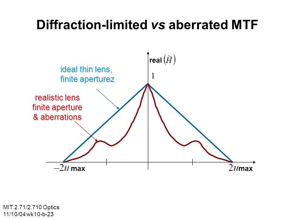 MIT 2.71/2.710 Optics 11/10/04 wk10-b-23 Diffraction-limited vs aberrated MTF real max ideal thin lens, finite aperturez realistic lens finite aperture & aberrations