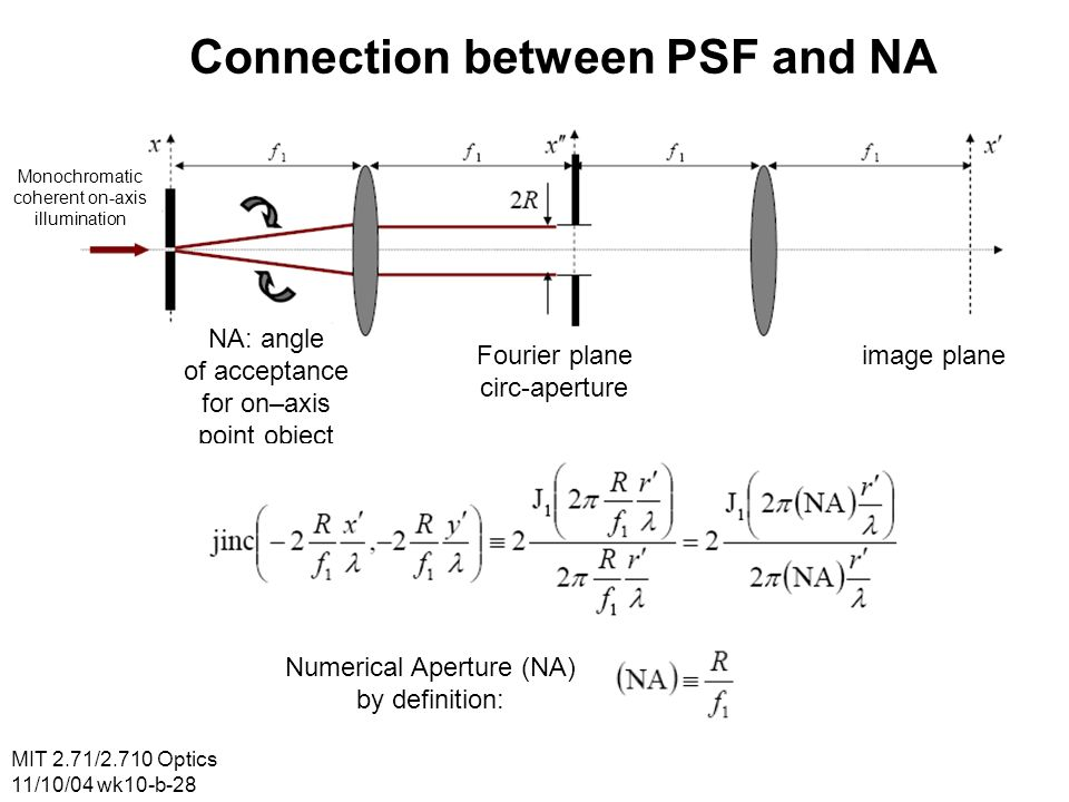MIT 2.71/2.710 Optics 11/10/04 wk10-b-28 Connection between PSF and NA Monochromatic coherent on-axis illumination Fourier plane circ-aperture image plane NA: angle of acceptance for on–axis point object Numerical Aperture (NA) by definition: